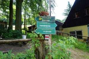 Wegweiser neben Pferdegöpel und Bergschmiede in Frohnau